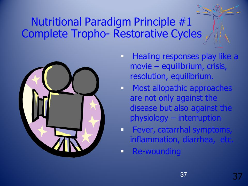 37 Nutritional Paradigm Principle #1 Complete Tropho- Restorative Cycles  Healing responses play like a movie – equilibrium, crisis, resolution, equi