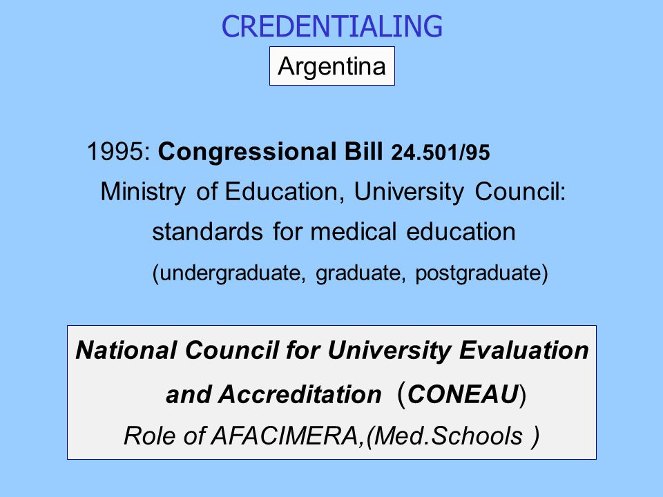 CREDENTIALING Argentina 1995: Congressional Bill 24.501/95 Ministry of Education, University Council: standards for medical education (undergraduate, graduate, postgraduate) National Council for University Evaluation and Accreditation ( CONEAU) Role of AFACIMERA,(Med.Schools )