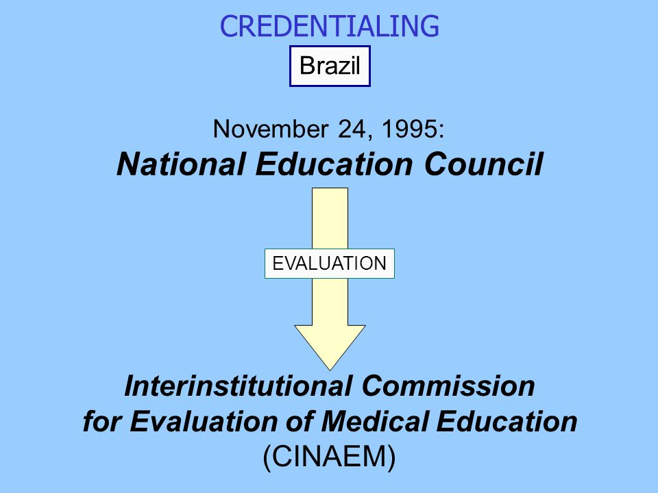CREDENTIALING Brazil November 24, 1995: National Education Council Interinstitutional Commission for Evaluation of Medical Education (CINAEM) EVALUATION