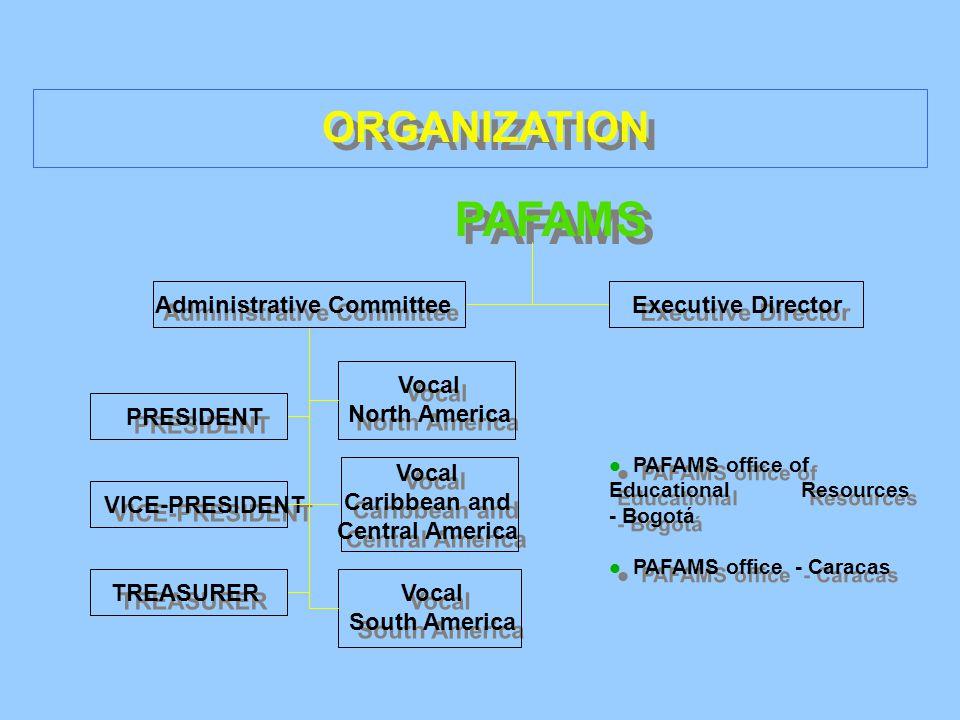 CREDENTIALING Brazil Federal Gvt.