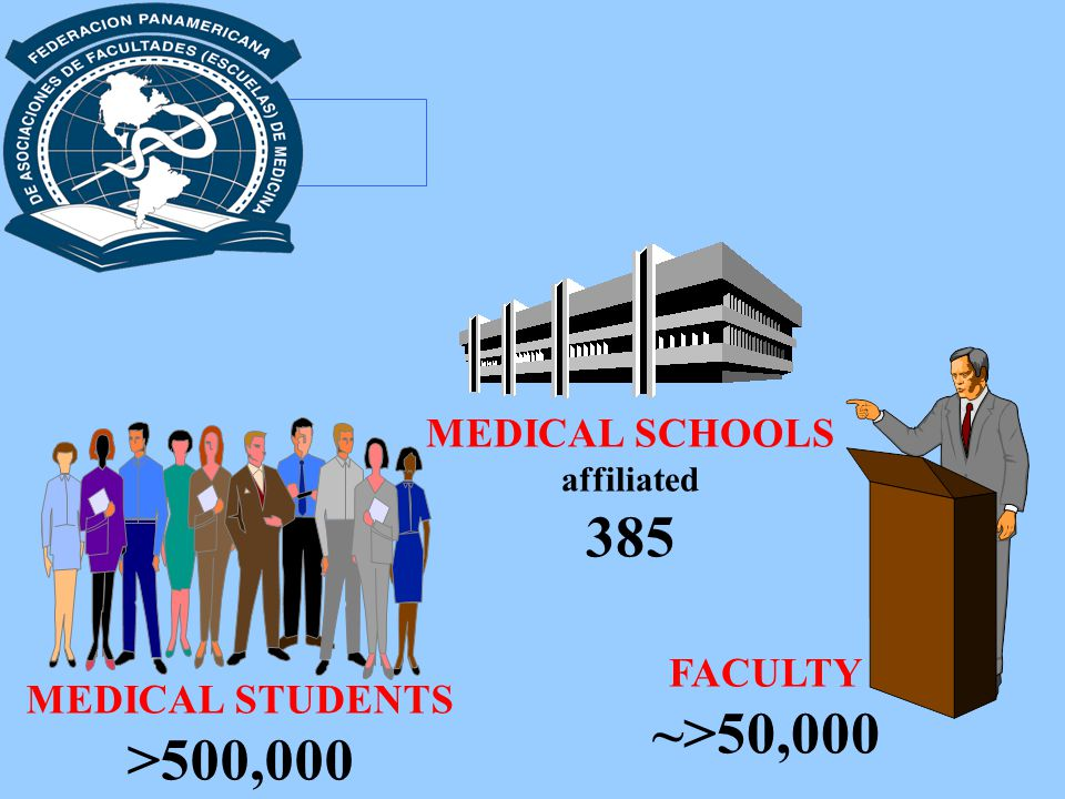 MEDICAL SCHOOLS affiliated 385 FACULTY ~>50,000 MEDICAL STUDENTS >500,000