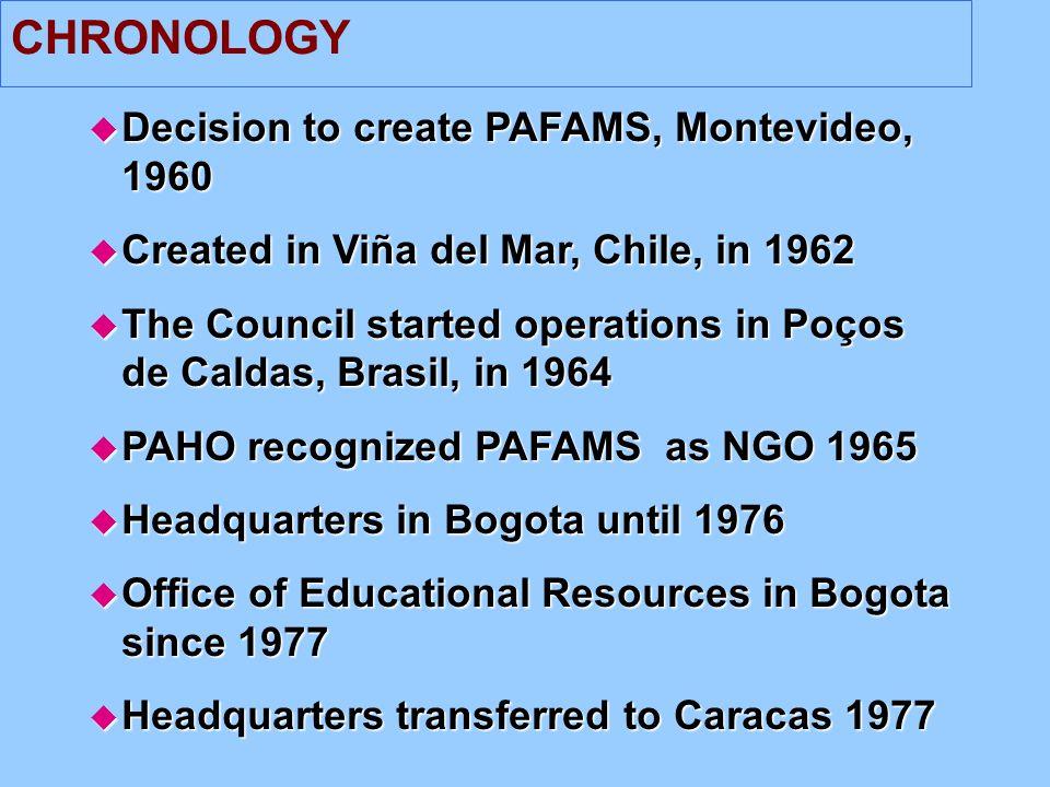 ACTIVITIES 1968-1976 u Curriculum u Demography u International Courses on Health and Population u Continental Program on Information over Medical Education (PCIEM) u Program on Information & Documentation Centers on Medical Education and Health (CIDEMS)