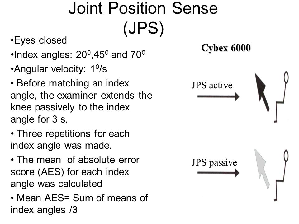 Joint Position Sense (JPS) Eyes closed Index angles: 20 0,45 0 and 70 0 Angular velocity: 1 0 /s Before matching an index angle, the examiner extends