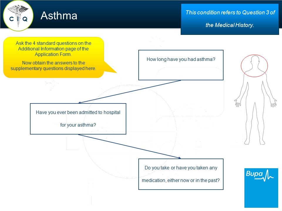 Asthma How long have you had asthma. Have you ever been admitted to hospital for your asthma.