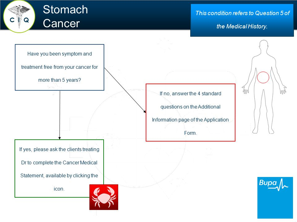 Stomach Cancer This condition refers to Question 5 of the Medical History.