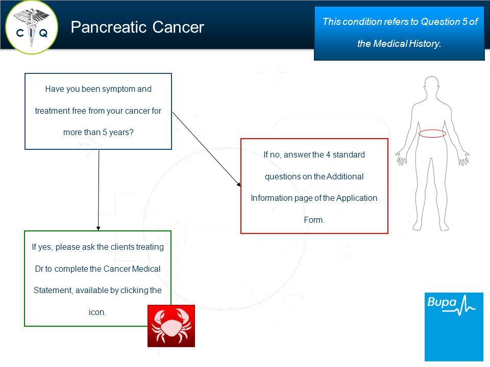 Pancreatic Cancer This condition refers to Question 5 of the Medical History.