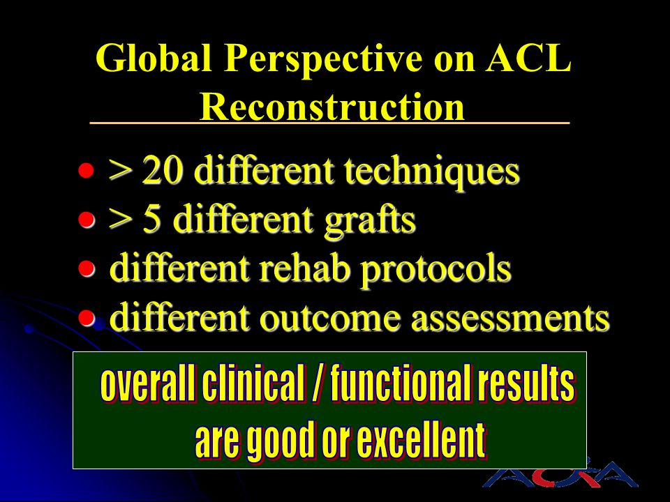 Global Perspective on ACL Reconstruction > 20 different techniques > 5 different grafts > 5 different grafts different rehab protocols different rehab