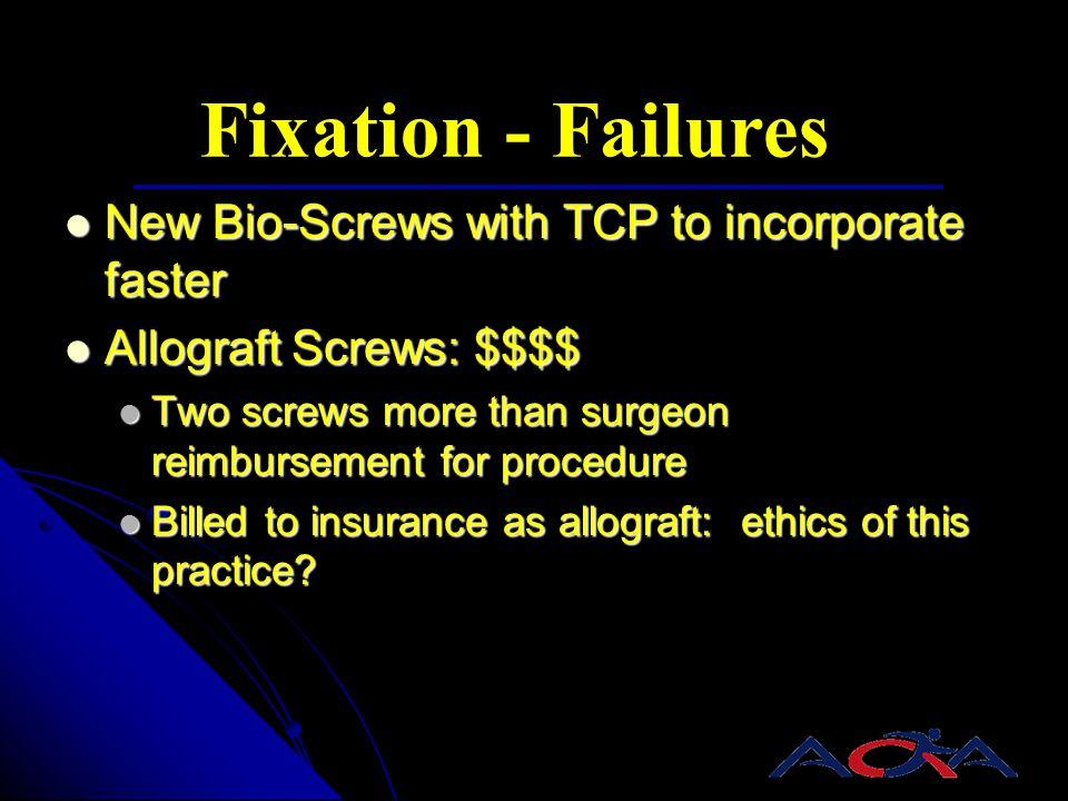 Fixation - Failures New Bio-Screws with TCP to incorporate faster New Bio-Screws with TCP to incorporate faster Allograft Screws: $$$$ Allograft Screw