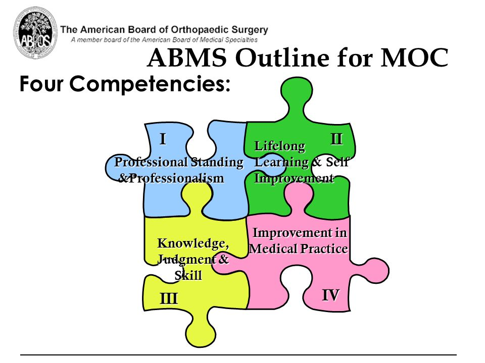 ABMS Outline for MOC Four Competencies: Professional Standing &Professionalism &Professionalism Lifelong Learning & Self Improvement Knowledge, Judgme