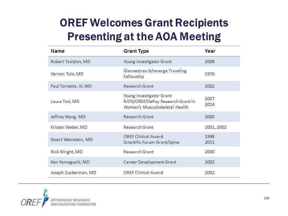 128 OREF Welcomes Grant Recipients Presenting at the AOA Meeting NameGrant TypeYear Robert Tashjian, MDYoung Investigator Grant2008 Vernon Tolo, MD Gi