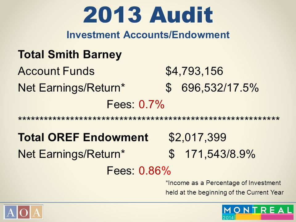 2013 Audit Investment Accounts/Endowment Total Smith Barney Account Funds$4,793,156 Net Earnings/Return*$ 696,532/17.5% Fees: 0.7% *******************