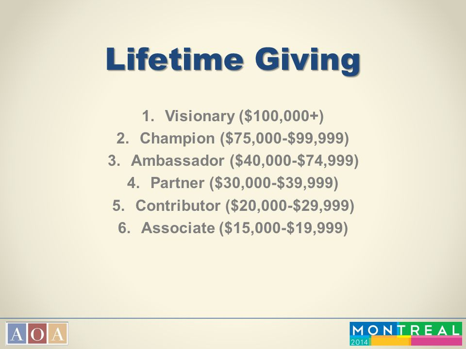 Lifetime Giving 1.Visionary ($100,000+) 2.Champion ($75,000-$99,999) 3.Ambassador ($40,000-$74,999) 4.Partner ($30,000-$39,999) 5.Contributor ($20,000