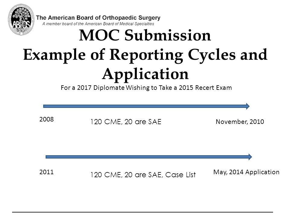 MOC Submission Example of Reporting Cycles and Application 2008 November, 2010 2011May, 2014 Application For a 2017 Diplomate Wishing to Take a 2015 R
