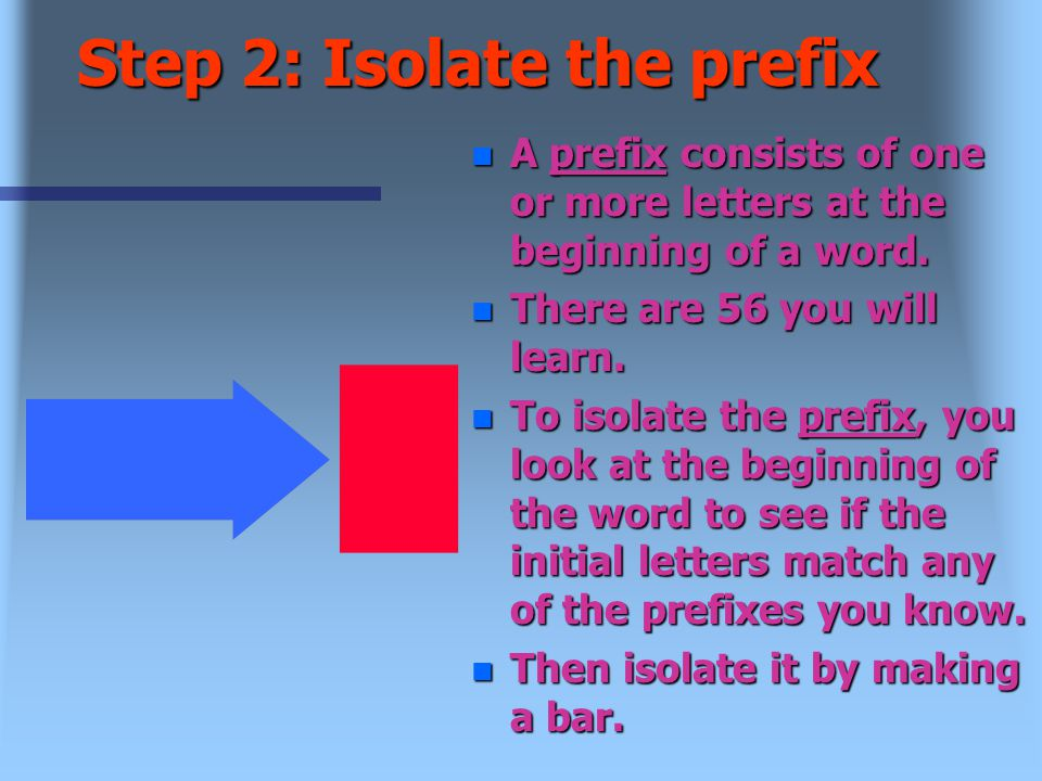 Step 2: Isolate the prefix n A prefix consists of one or more letters at the beginning of a word.