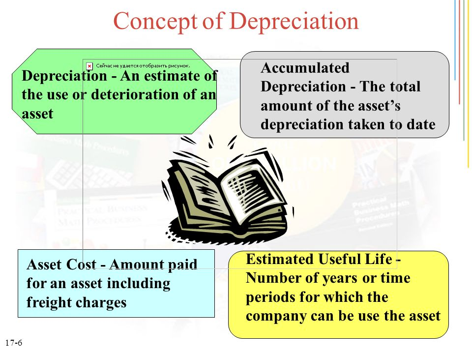 17-6 Estimated Useful Life - Number of years or time periods for which the company can be use the asset Depreciation - An estimate of the use or deterioration of an asset Asset Cost - Amount paid for an asset including freight charges Concept of Depreciation Accumulated Depreciation - The total amount of the asset's depreciation taken to date