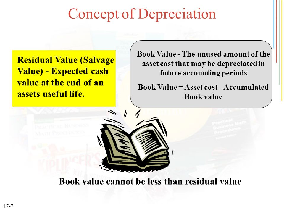 17-8 Causes of Depreciation Product ObsolescencePhysical Deterioration