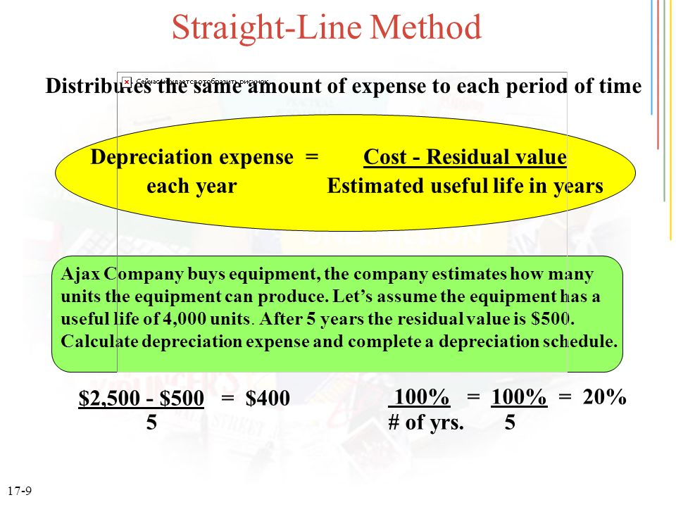 17-10 Depreciation Schedule Book value at end DepreciationAccumulatedof year (Cost - End of Cost ofexpense fordepreciationAccumulated year equipment yearat end of yeardepreciation) 1 $2,500$400$ 400$2,100 2 $2,500$400$ 800$1,700 3 $2,500$400$1,200$1,300 4 $2,500$400$1,600$ 900 5 $2,500$400$2,000$ 500 Equals Residual Value