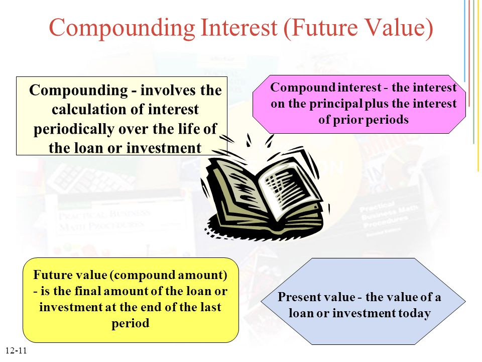 12-11 Compounding Interest (Future Value) Compound interest - the interest on the principal plus the interest of prior periods Compounding - involves