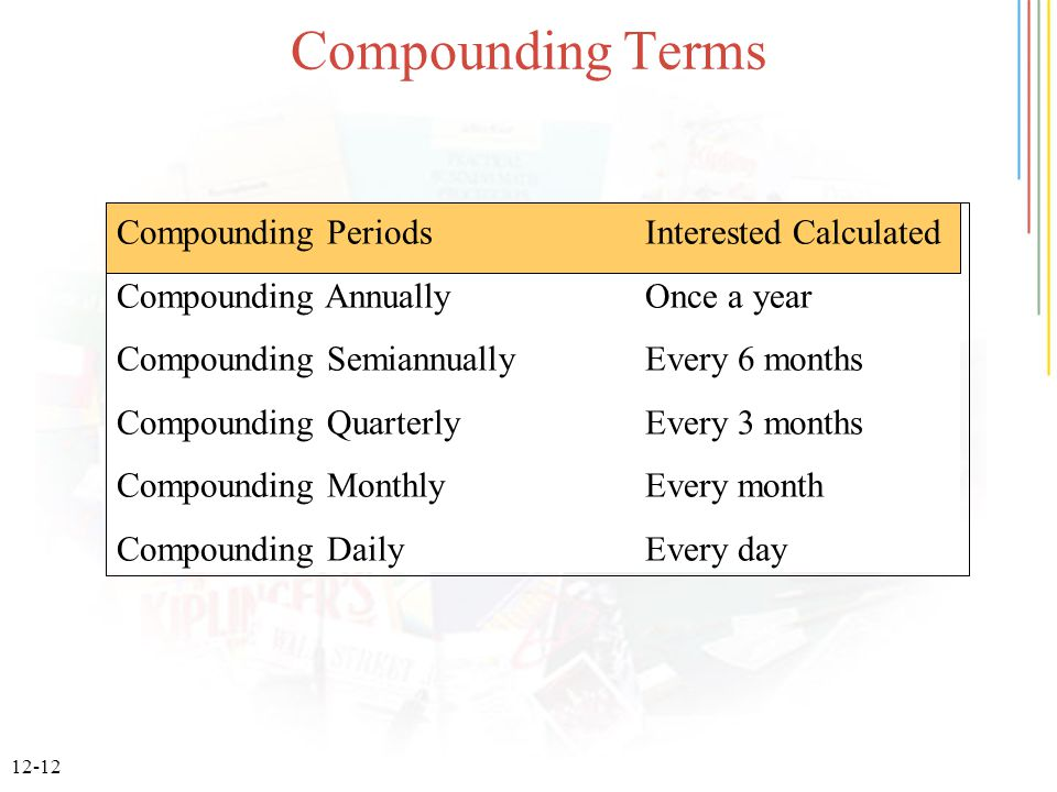 12-12 Compounding Terms Compounding PeriodsInterested Calculated Compounding AnnuallyOnce a year Compounding SemiannuallyEvery 6 months Compounding Qu