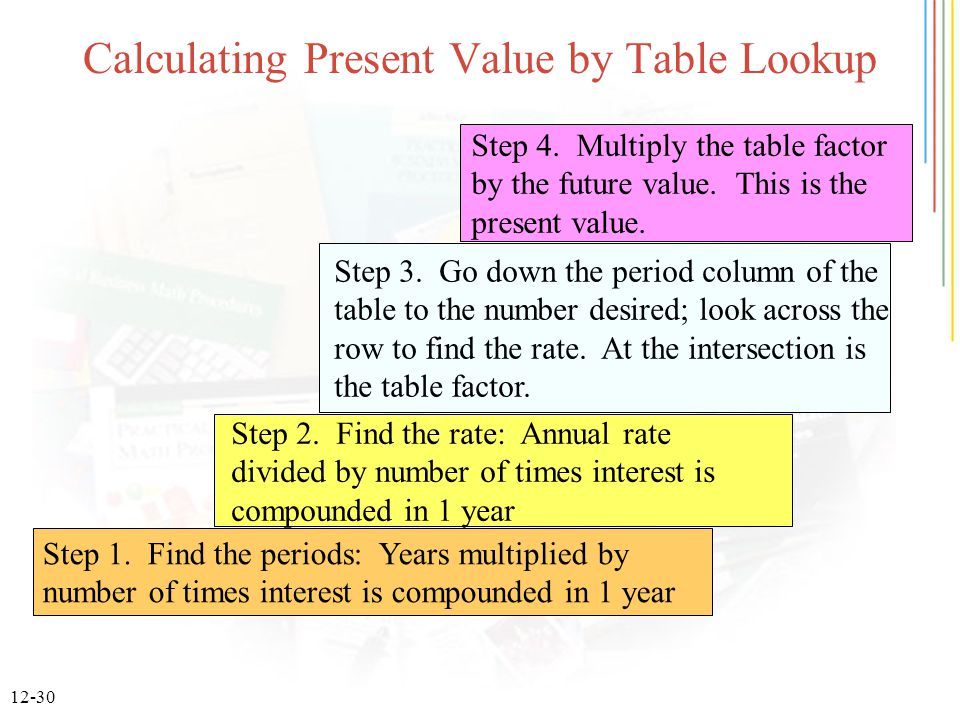 12-30 Calculating Present Value by Table Lookup Step 1. Find the periods: Years multiplied by number of times interest is compounded in 1 year Step 2.