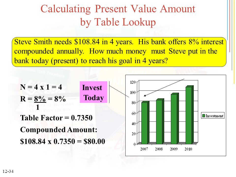 12-34 Calculating Present Value Amount by Table Lookup Steve Smith needs $108.84 in 4 years.
