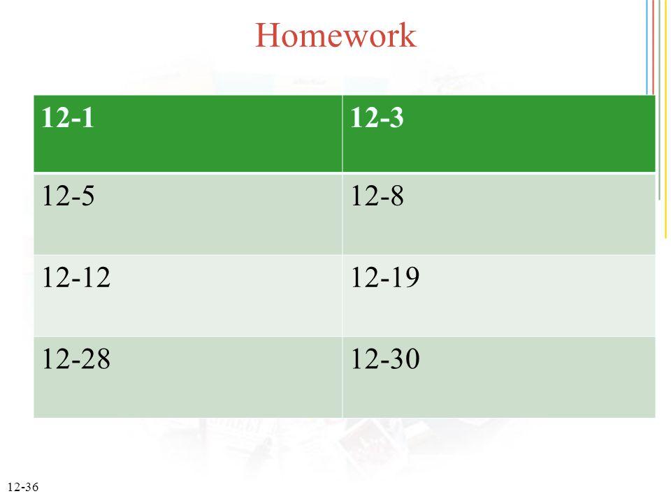 12-36 Homework 12-112-3 12-512-8 12-1212-19 12-2812-30