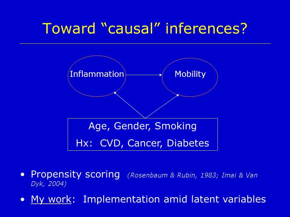 Toward causal inferences.
