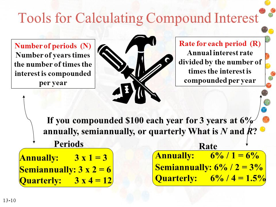 13-10 Tools for Calculating Compound Interest Number of periods (N) Number of years times the number of times the interest is compounded per year Rate for each period (R) Annual interest rate divided by the number of times the interest is compounded per year If you compounded $100 each year for 3 years at 6% annually, semiannually, or quarterly What is N and R.