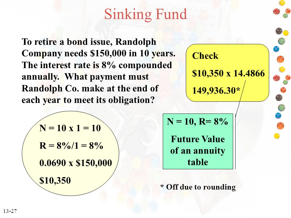 13-27 Sinking Fund To retire a bond issue, Randolph Company needs $150,000 in 10 years.