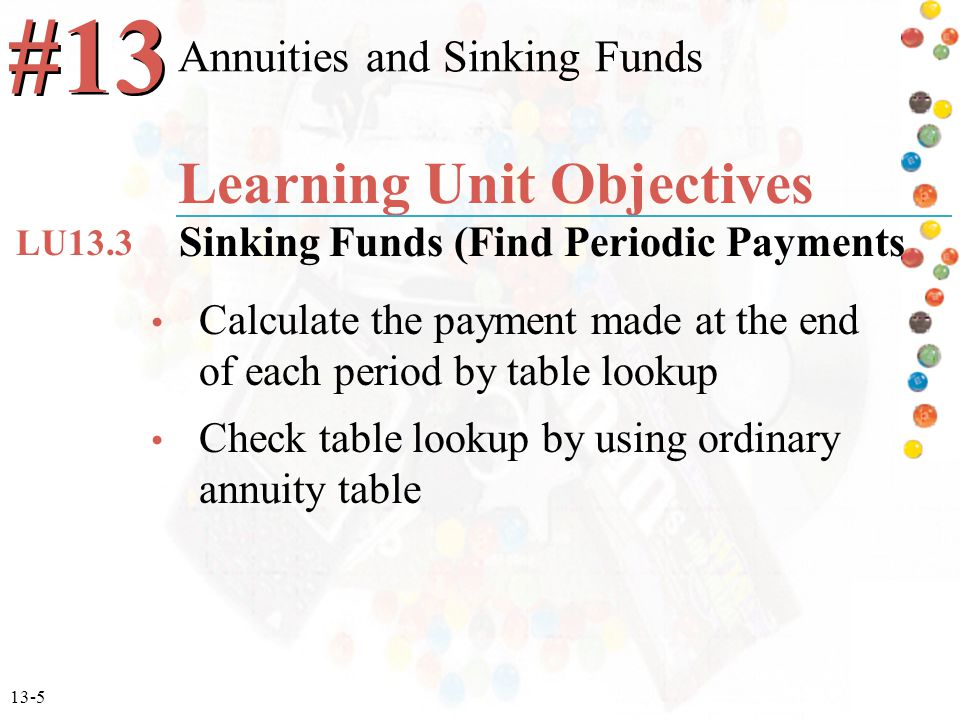13-5 Calculate the payment made at the end of each period by table lookup Check table lookup by using ordinary annuity table Annuities and Sinking Funds #13 Learning Unit Objectives Sinking Funds (Find Periodic Payments LU13.3