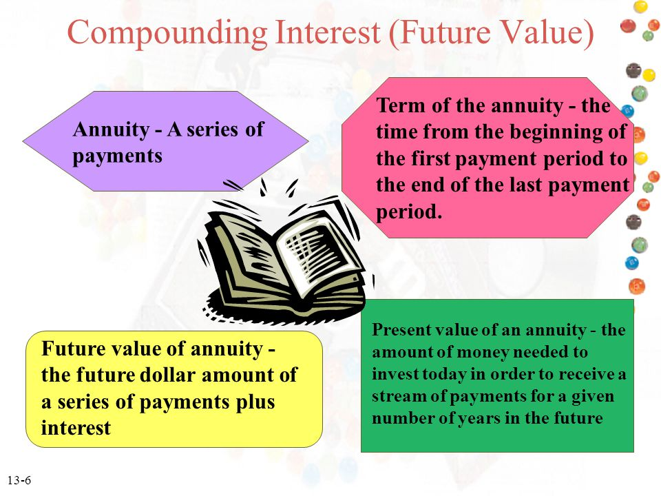 13-6 Compounding Interest (Future Value) Term of the annuity - the time from the beginning of the first payment period to the end of the last payment period.