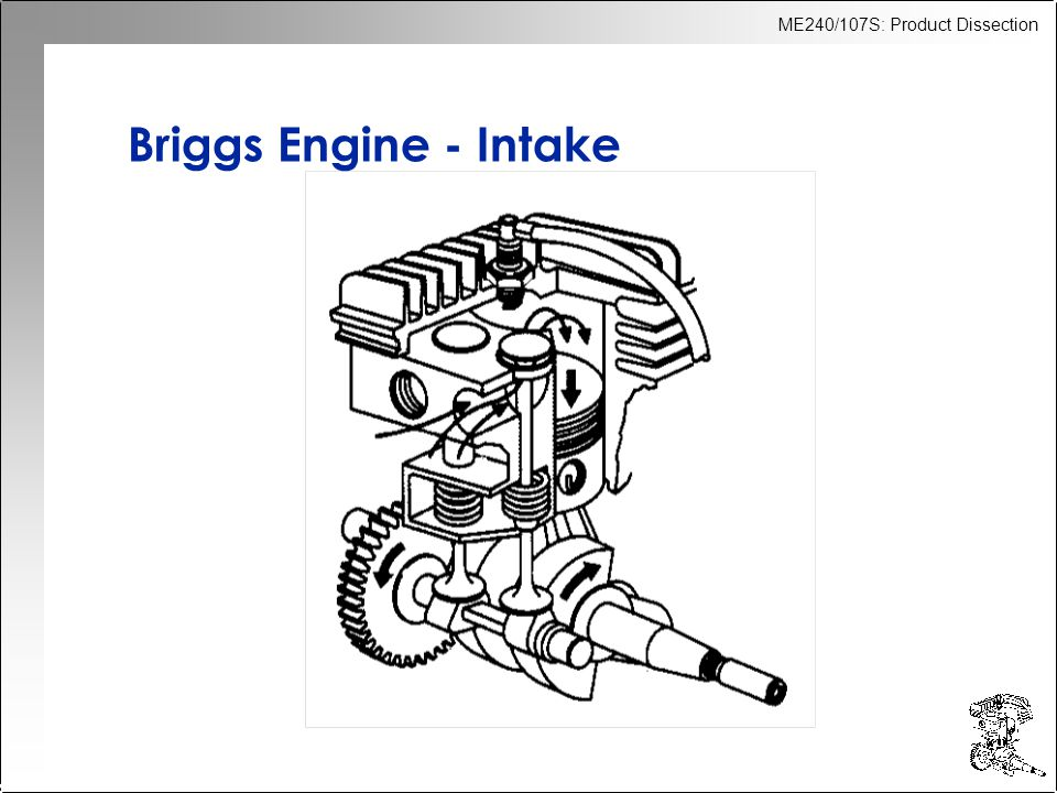 ME240/107S: Product Dissection Briggs Engine - Intake