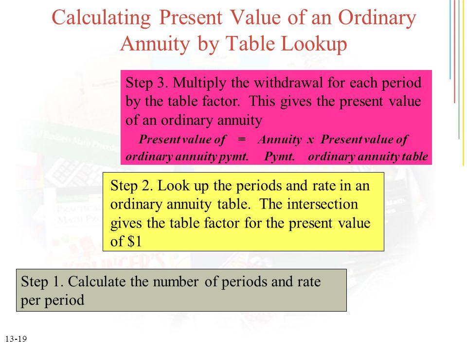 13-19 Calculating Present Value of an Ordinary Annuity by Table Lookup Step 1.