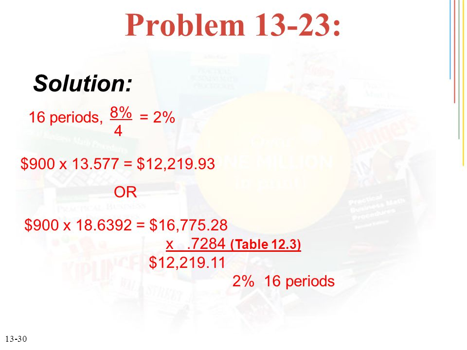 13-30 Problem 13-23: 16 periods, = 2% 8% 4 $900 x 13.577 = $12,219.93 OR $900 x 18.6392 = $16,775.28 x.7284 (Table 12.3) $12,219.11 2% 16 periods Solution: