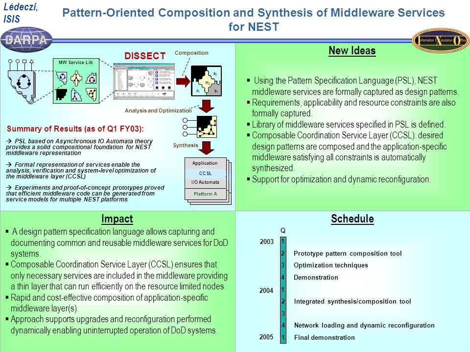 16 Distributed, Two-Port Control Design Objective is to minimize Disturbance to Performance path with sensor/control closed loop –Geographic groups average are REACH=2 (13 members) Plant Compensator Disturbance Performance Control Sensor Compensators are locally, but not globally, optimal