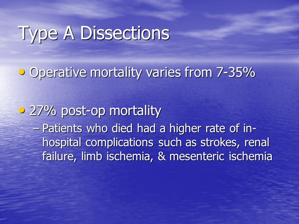 Type A Dissections Operative mortality varies from 7-35% Operative mortality varies from 7-35% 27% post-op mortality 27% post-op mortality –Patients who died had a higher rate of in- hospital complications such as strokes, renal failure, limb ischemia, & mesenteric ischemia