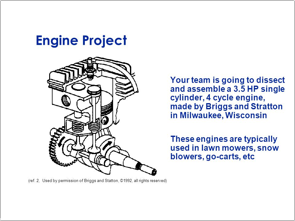 Engine Project Your team is going to dissect and assemble a 3.5 HP single cylinder, 4 cycle engine, made by Briggs and Stratton in Milwaukee, Wisconsin These engines are typically used in lawn mowers, snow blowers, go-carts, etc (ref.