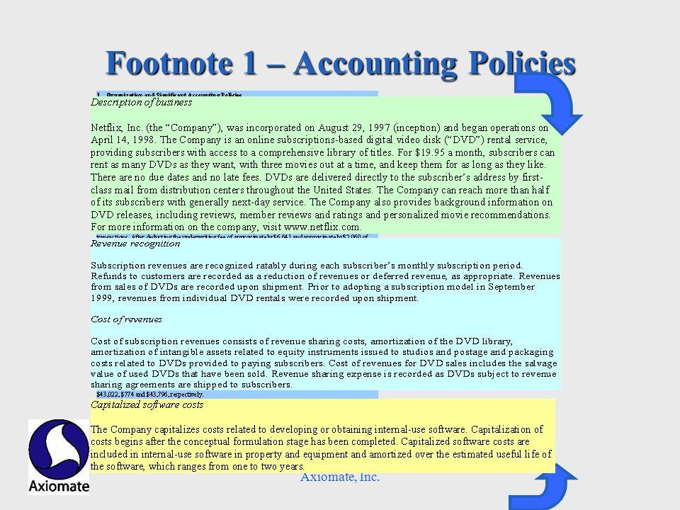 Axiomate, Inc. Footnote 1 – Accounting Policies