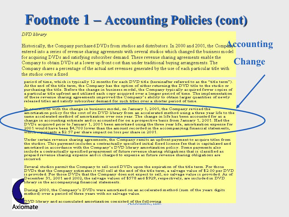 Axiomate, Inc. Accounting Change Footnote 1 – Accounting Policies (cont)