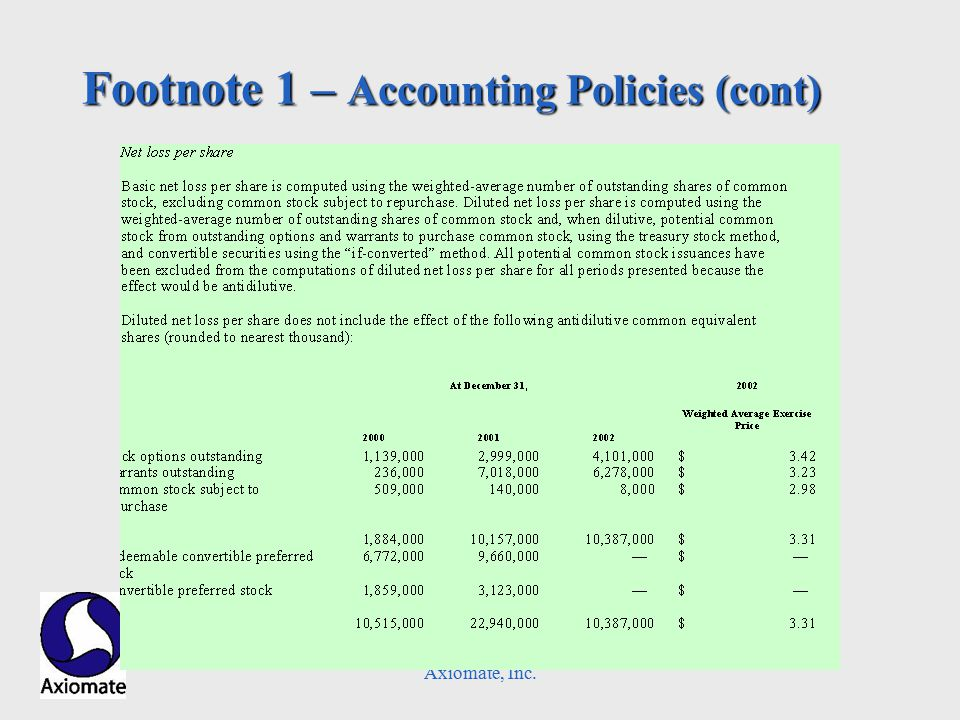 Axiomate, Inc. Footnote 1 – Accounting Policies (cont)