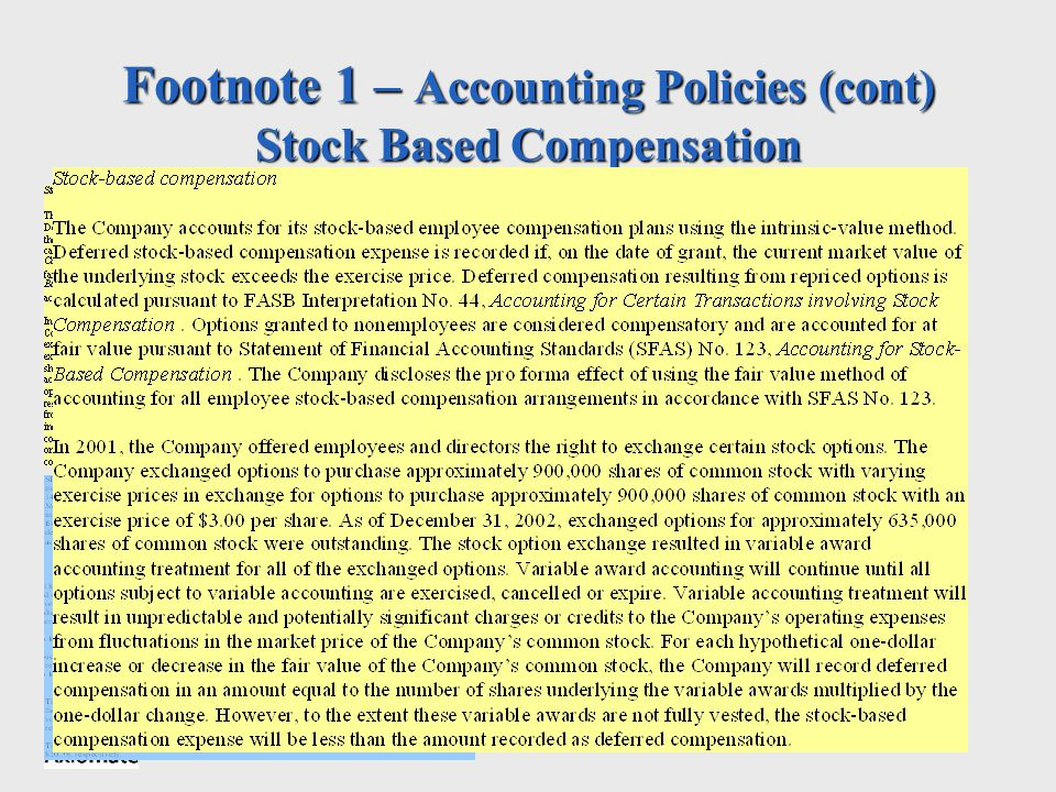 Axiomate, Inc. Footnote 1 – Accounting Policies (cont) Stock Based Compensation