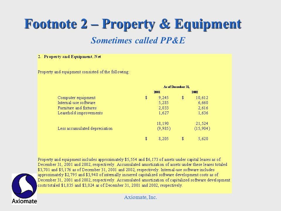 Axiomate, Inc. Footnote 2 – Property & Equipment Sometimes called PP&E