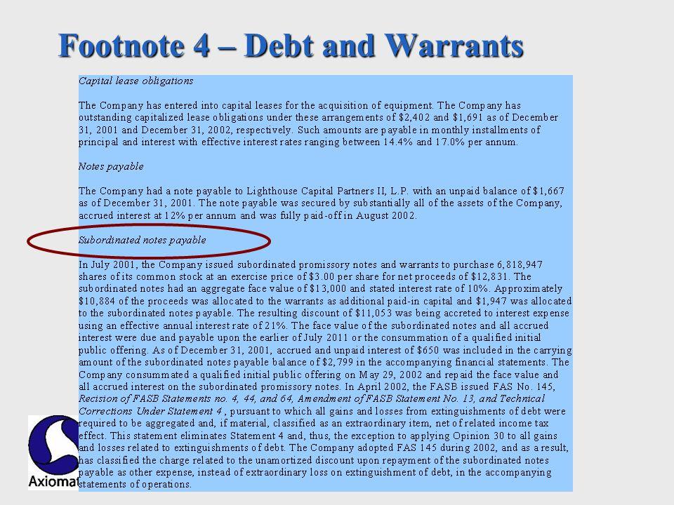 Axiomate, Inc. Footnote 4 – Debt and Warrants