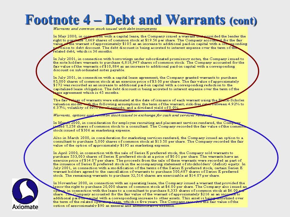 Axiomate, Inc. Footnote 4 – Debt and Warrants (cont)