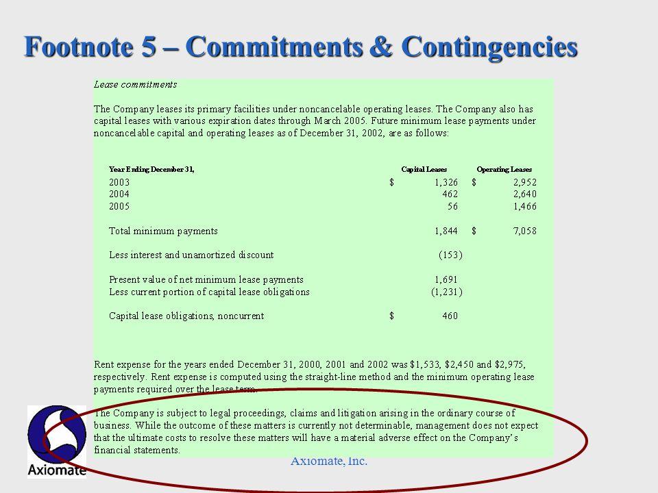 Axiomate, Inc. Footnote 5 – Commitments & Contingencies