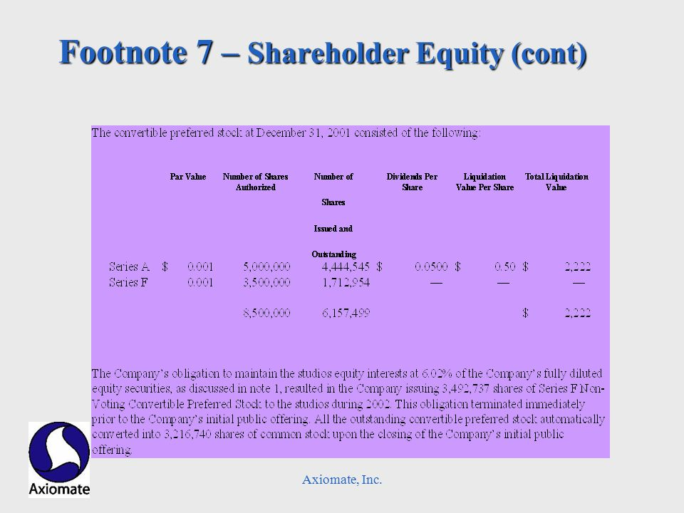Axiomate, Inc. Footnote 7 – Shareholder Equity (cont)