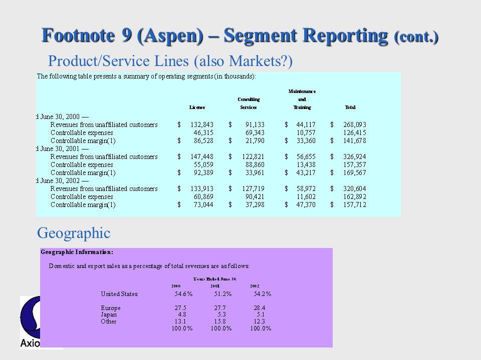 Axiomate, Inc.