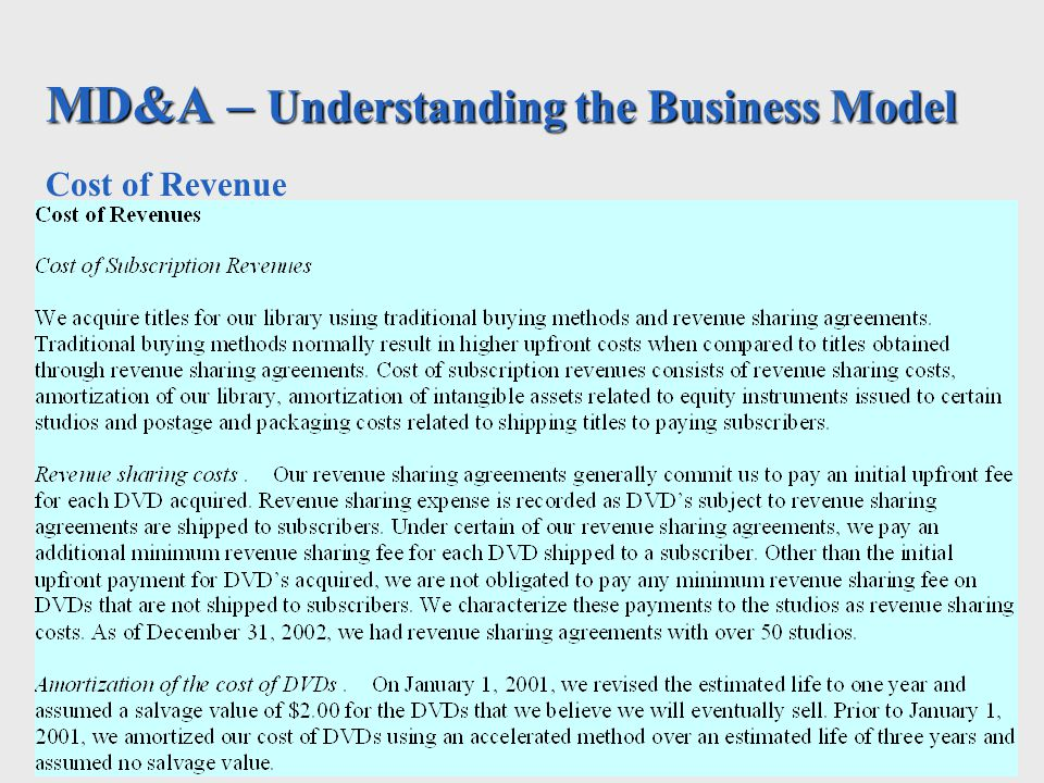 Axiomate, Inc. MD&A – Understanding the Business Model Cost of Revenue