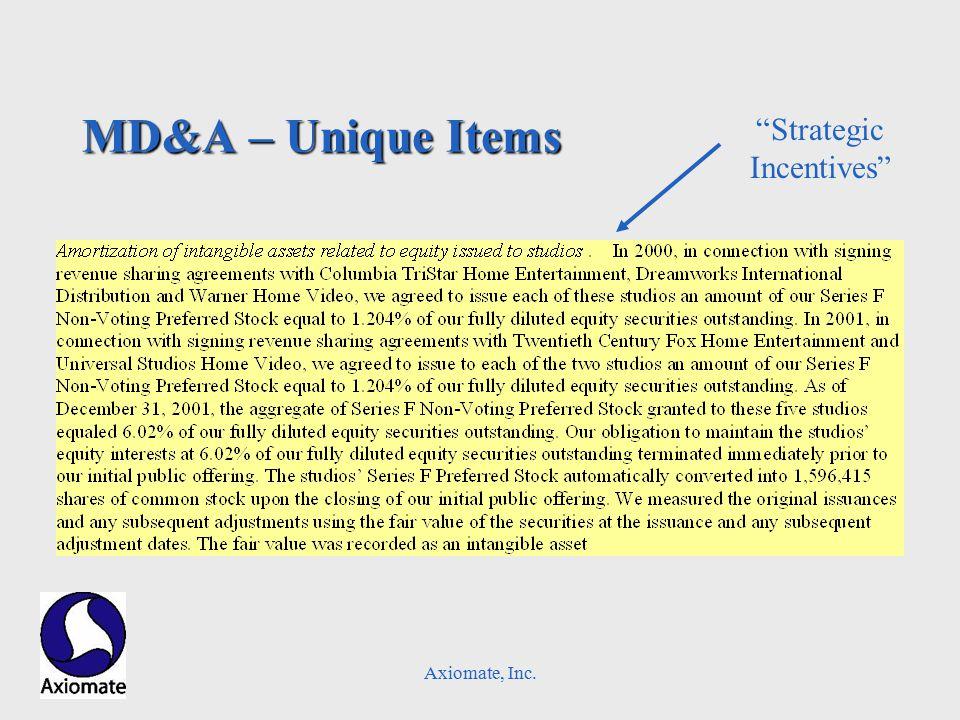 Axiomate, Inc. MD&A – Unique Items Strategic Incentives