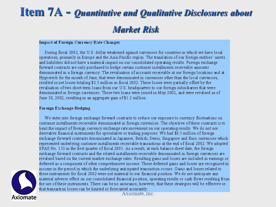 Axiomate, Inc. Item 7A - Quantitative and Qualitative Disclosures about Market Risk